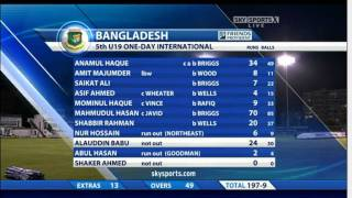 BD U19 vs Eng U19 5th ODI  BD batting part 2   Mahmudul's fifty   Briggs' wkts