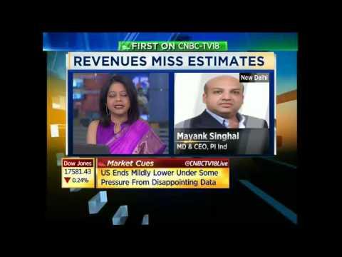 PI Ind Q2: Revenues Miss Estimates -Oct 28