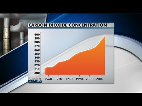 Atmospheric CO2 reaches record high