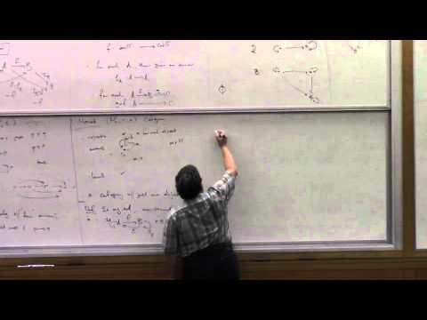 Category theory foundations 1.0 — Steve Awodey