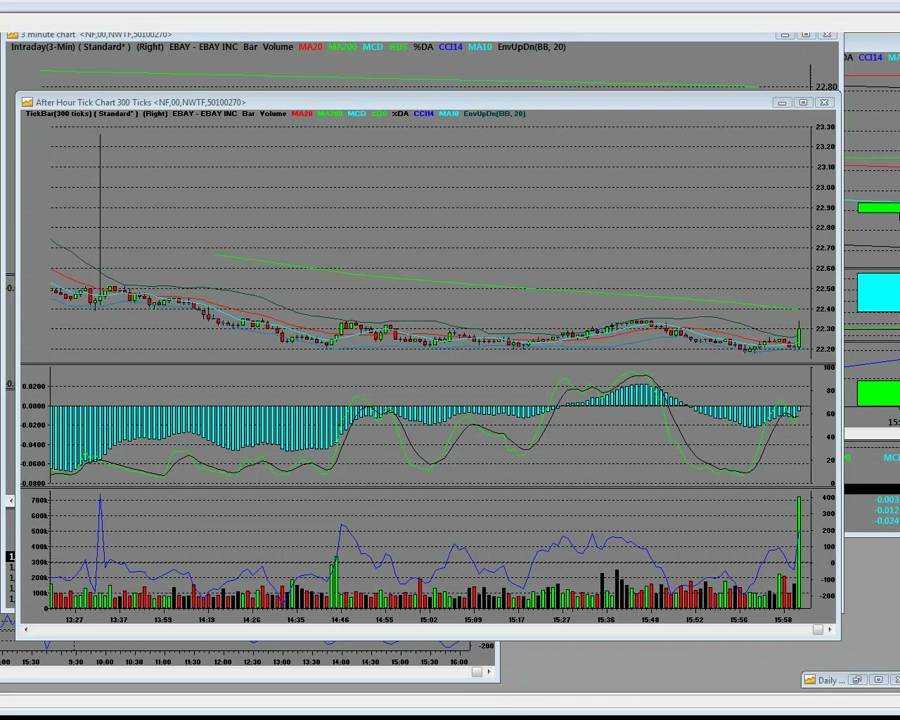 After Hours Stock Market Watch Adz Simple After Hour Stock Quotes