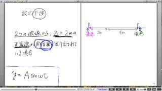高校物理解説講義:「波の干渉」講義3