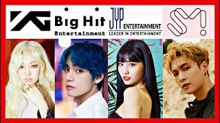 [TOP 15] KPOP Most Subscribers Channels On YouTube (JUNE 2019)