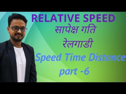 Relative Speed/Train सापेक्ष गति/ रेलगाडी/speed time distance part-6