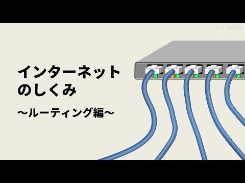 【インターネット】【ワード】【excel】【ウインドウズ】【日本語入力】【microsoft】【word】…関連最新動画
