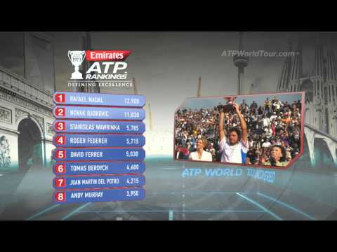 Emirates ATP Rankings Review 12 May