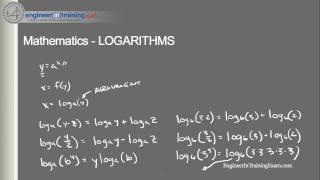 Download Lagu Logarithms - Fundamentals of Engineering FE EIT Exam Review Gratis STAFABAND