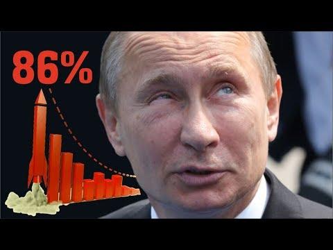 ✍️ За что любят режим 86% россиян. Борис Акунин.