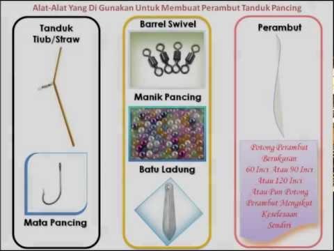Tips Membuat Perambut Tanduk Pancing