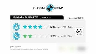 Mahindra marazzo vs Suzuki Ertika 2018 Crash test. Which car is safe.