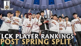 Updated LCK Player Rankings After the Spring Split | 2019 Lol esports