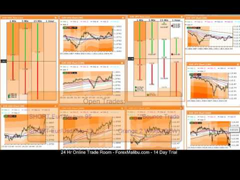 Forex grid trader ea fx clearing