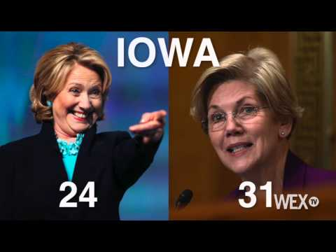 Shock poll: Warren leads Clinton in Iowa, N.H.