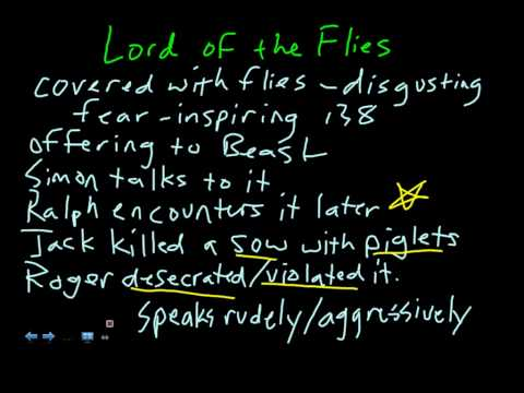 Symbolism of fire in lord of the flies essay