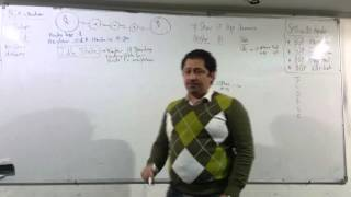 75-CCNP Routing 300-101 (Session 20 Part 1) By Eng-Ahmed Nabil - Arabic