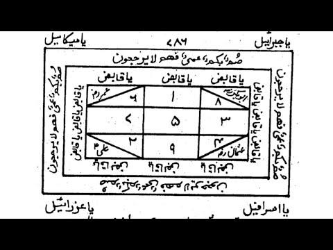 Zuban Bandi Ka Amal | Dushman Ki Zuban Bandi Ka Wazifa
