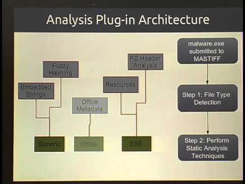 ShmooCon 2013: astiff: Automated Static Analysis Framework