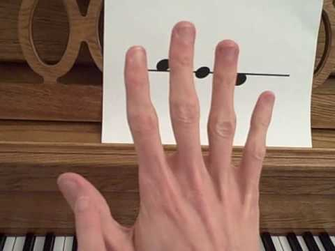 Free Piano Lessons for Kids - Lesson 1