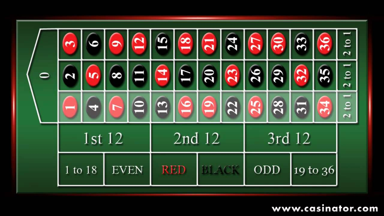 casino how to play roulette