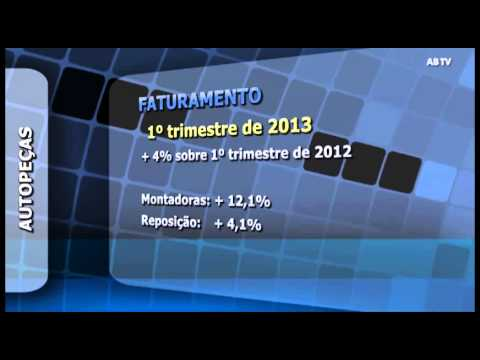 Noticiário Automotive Business - 24 de maio