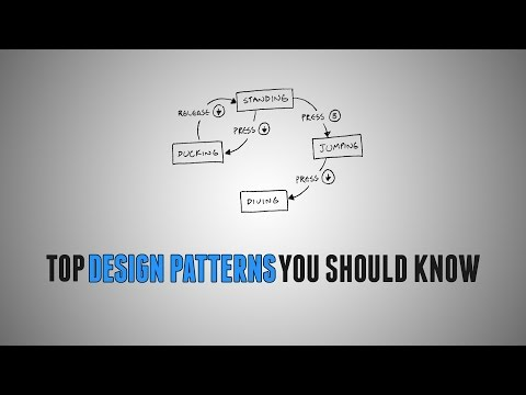 Топ шаблонов проектирования которые должен знать программист