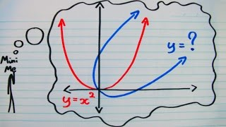 How to Rotate any Curve by any Angle
