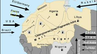 Battlefield Africa Russia, China, Turkey, Brazil, USA and EU