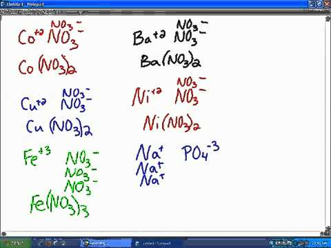 ionic reactions lab Post-lab questions 1 write a balanced molecular and ionic equation for each successful precipitation reaction that you observed 2 which litmus paper would you use to test for an acid why 3 which litmus paper would you use to test for a base why 4 write a balanced molecular and ionic equation for each reaction of a solid with hcl 5.