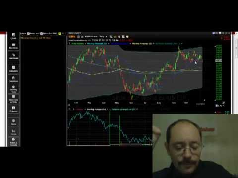 DOW Dumps After Obama Re-Election Stock Market Update 11/7/12