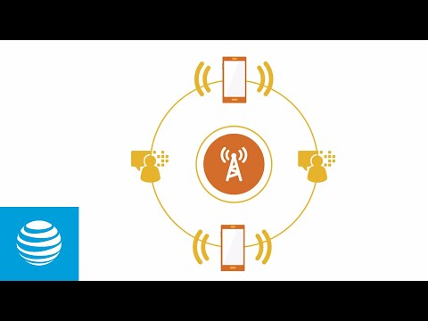 Explore the Possibilities of the Software Defined Network - AT&T