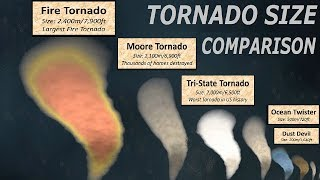 Tornado Size Comparison