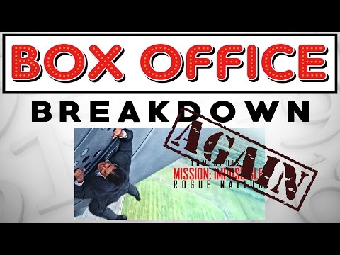 Box Office Breakdown for August 7th - August 9th, 2015