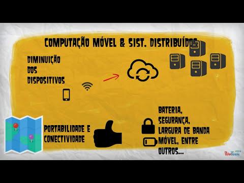 Aula 1 - Sistemas Distribuídos - Conceitos Básicos