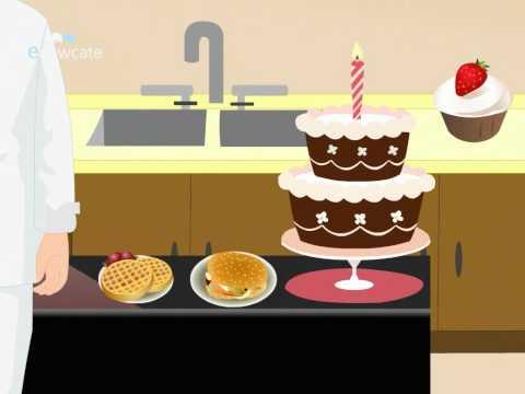Edewcate english rhymes – Pat a cake
