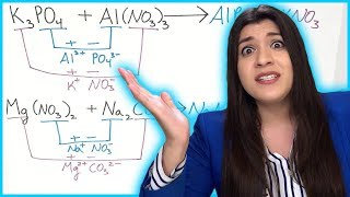 How to Predict Products of Chemical Reactions | How to Pass Chemistry