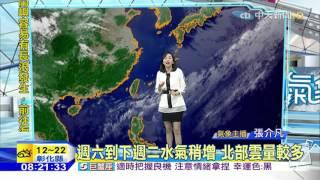 20160302中天新聞 【氣象】今晨輻射冷卻明顯 最低溫新竹11.1度