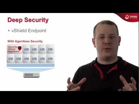 Securing Outsourced Infrastructure with Trend Micro (VMware View)