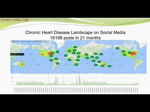 Social Media and Health: Data Tells Life - Dr. Lydia Chen