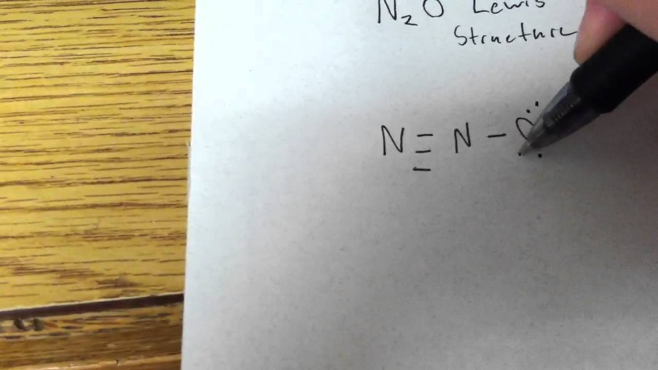 Nitrous Oxide Lewis Structure  Dot Diagram