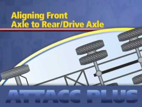 MICHELIN Vehicle Alignment: ATTACC Plus