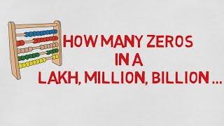 How many zeros in Million, Billion, Trillion - vlogboard