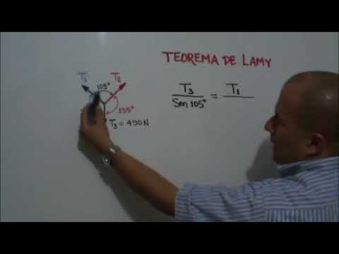 Aplicación del Teorema de Lamy-Application of Lamy's Theorem