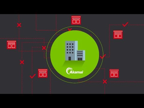Enterprise Threat Protector Overview