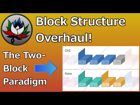 MTG News: Important Changes to Block and Standard Structure!