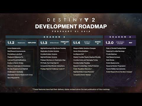 Destiny 2 News | RUMBLE RETURNS! DEVELOPMENT ROADMAP Update - FEBRUARY 21 2018