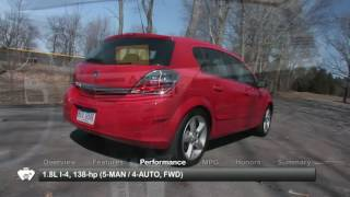 2008 Saturn Astra Used Car Report