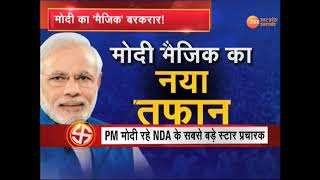 EXIT POLL के मुताबिक फिर BJP सरकार बनने की उम्मीद