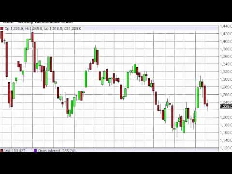 Gold Prices forecast for the week of February 16 2015, Technical Analysis