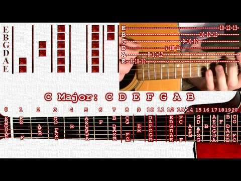 The Major Scale and the 7 Modes Guitar Lesson Part 1/2 - The Major Scale