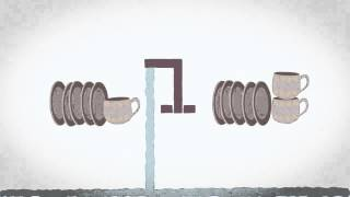 Every Last Drop   How to Save Water Film